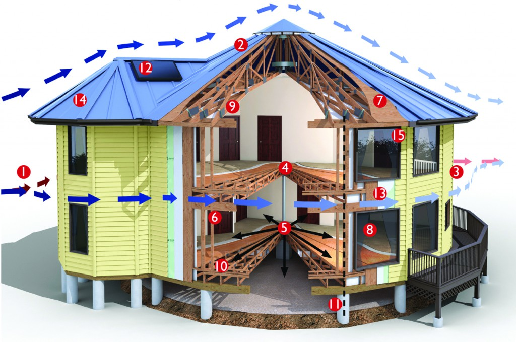 cutaway hurricane resistant home w numbers-lger