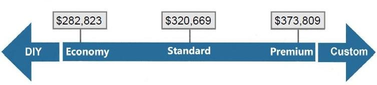 deltec price example